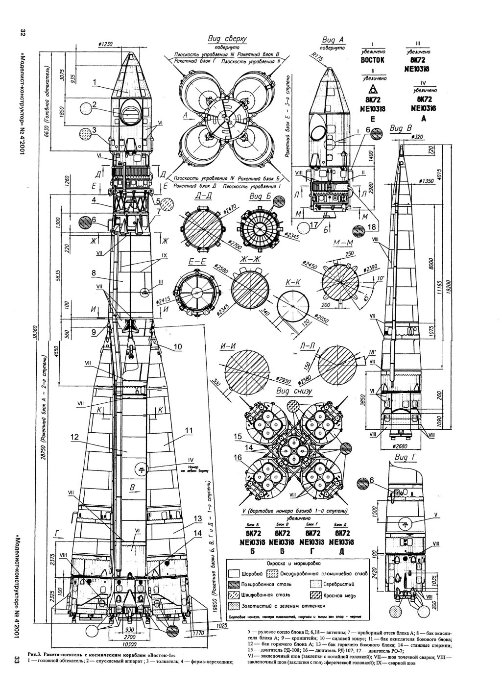 Structure of Vostok. Vostok was a family of rockets derived from the